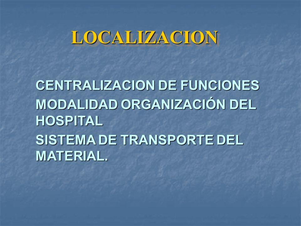 LOCALIZACION CENTRALIZACION DE FUNCIONES