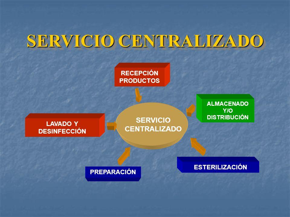 SERVICIO CENTRALIZADO