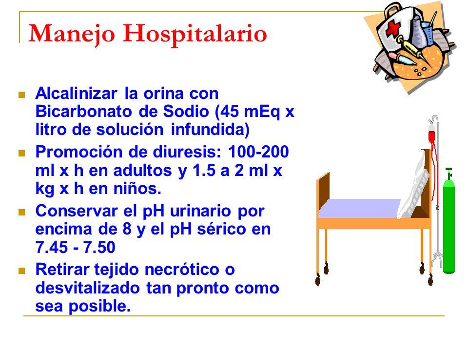 Manejo Hospitalario Alcalinizar la orina con Bicarbonato de Sodio (45 mEq x litro de solución infundida)