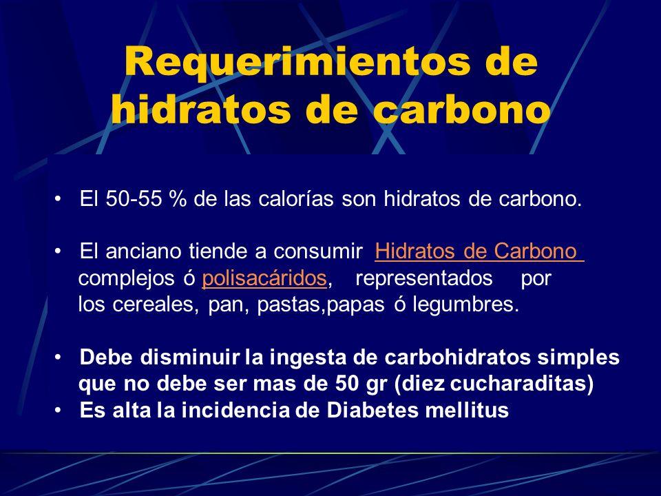 Requerimientos de hidratos de carbono