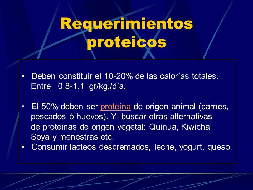 Requerimientos proteicos