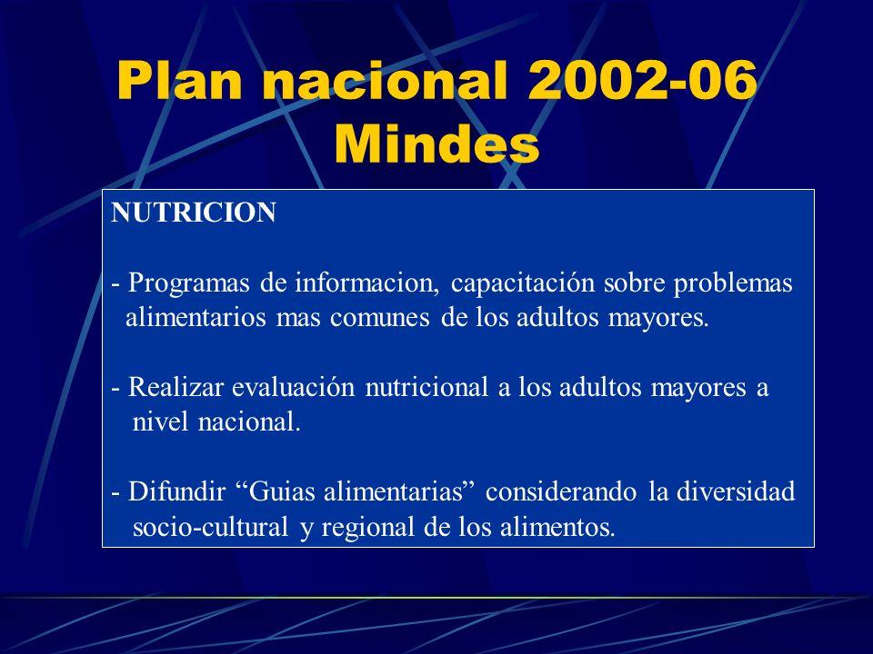 Plan nacional 2002-06 Mindes NUTRICION
