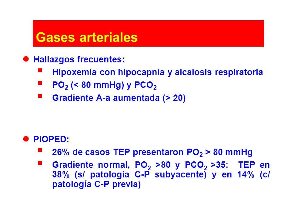 Gases arteriales Hallazgos frecuentes: