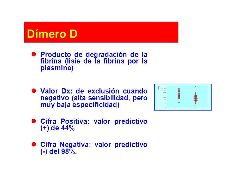 Dímero D Producto de degradación de la fibrina (lisis de la fibrina por la plasmina)