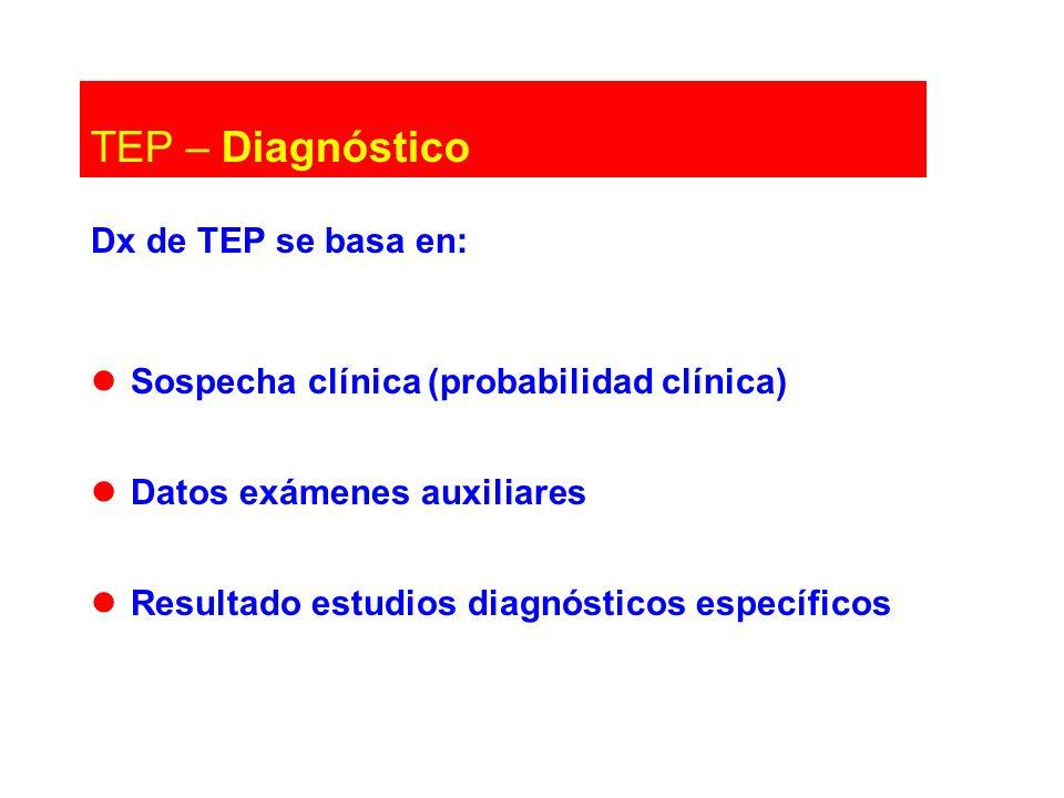 TEP – Diagnóstico Dx de TEP se basa en: