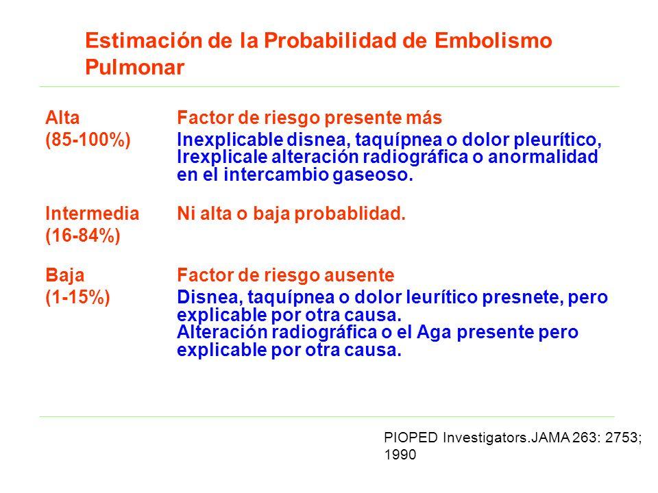 Estimación de la Probabilidad de Embolismo Pulmonar