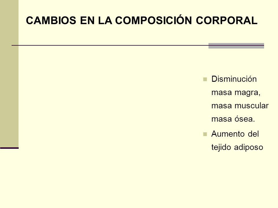 CAMBIOS EN LA COMPOSICIÓN CORPORAL