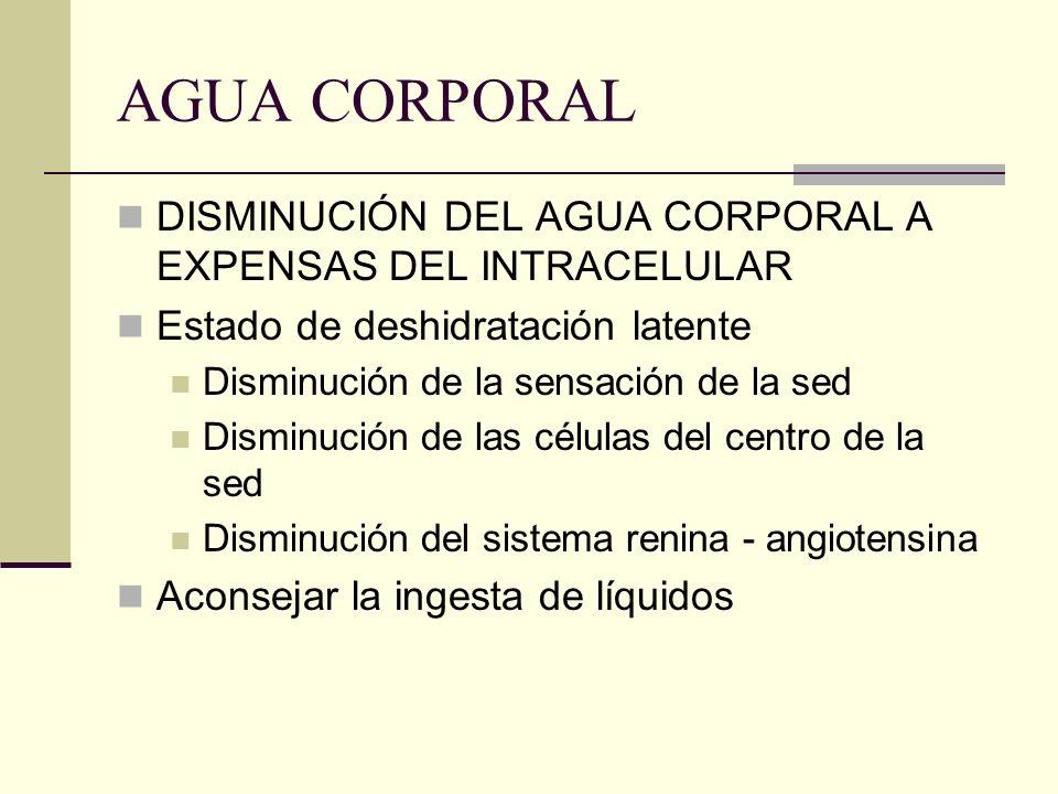 AGUA CORPORAL DISMINUCIÓN DEL AGUA CORPORAL A EXPENSAS DEL INTRACELULAR. Estado de deshidratación latente.