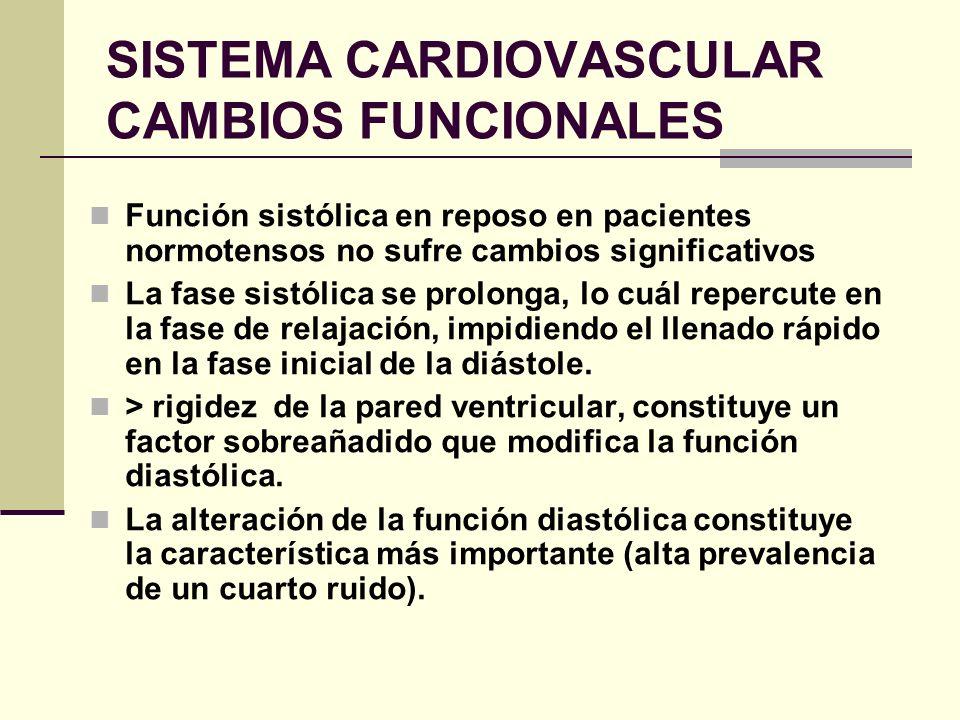 SISTEMA CARDIOVASCULAR CAMBIOS FUNCIONALES