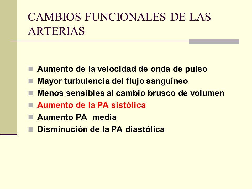 CAMBIOS FUNCIONALES DE LAS ARTERIAS