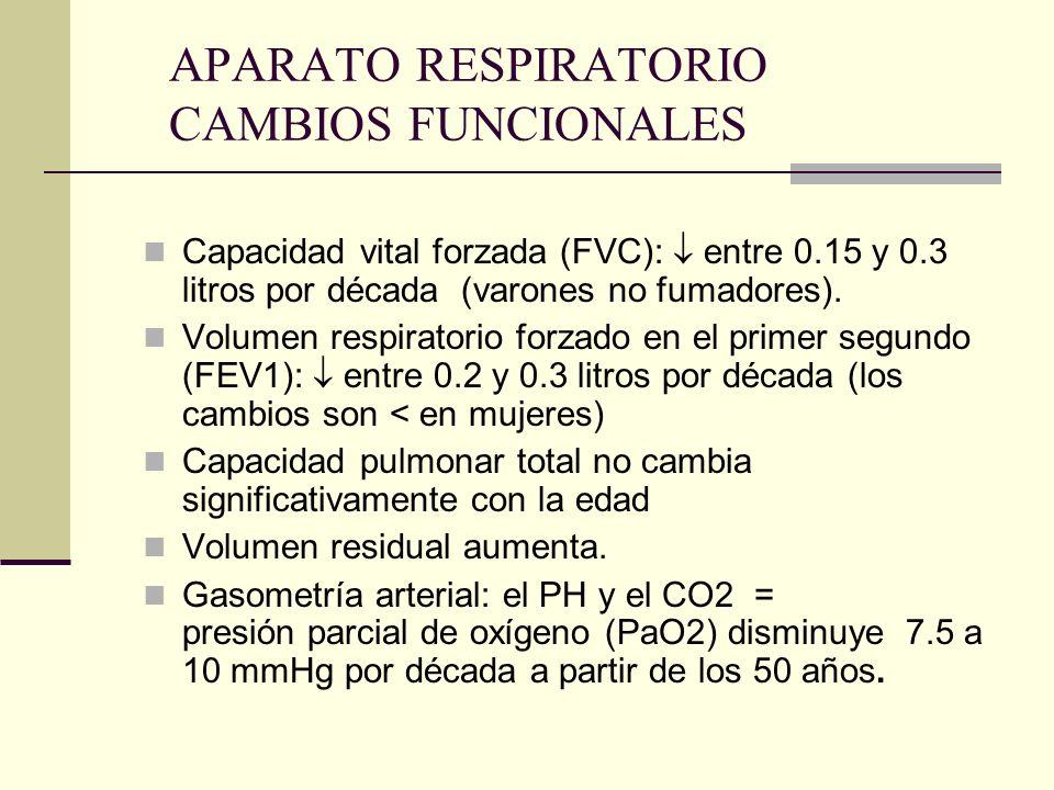 APARATO RESPIRATORIO CAMBIOS FUNCIONALES