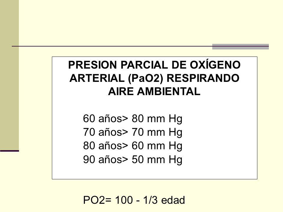 PRESION PARCIAL DE OXÍGENO ARTERIAL (PaO2) RESPIRANDO AIRE AMBIENTAL
