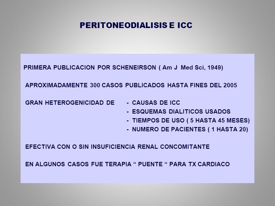 PERITONEODIALISIS E ICC