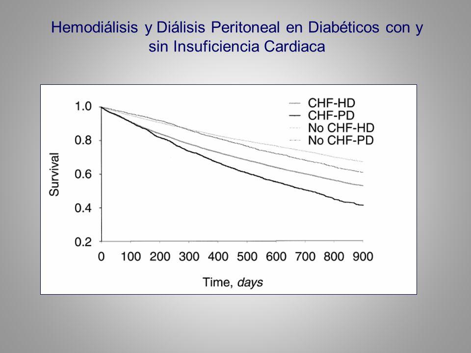 Hemodiálisis y Diálisis Peritoneal en Diabéticos con y sin Insuficiencia Cardiaca