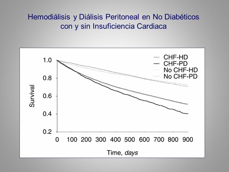 Hemodiálisis y Diálisis Peritoneal en No Diabéticos con y sin Insuficiencia Cardiaca