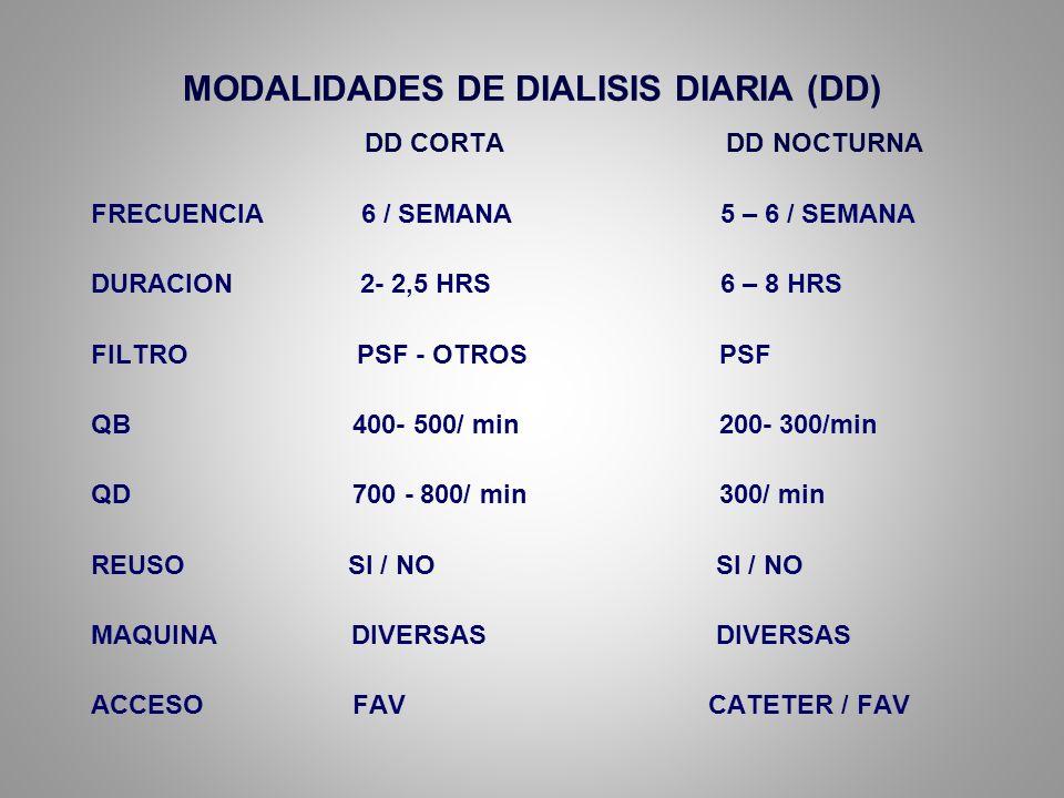 MODALIDADES DE DIALISIS DIARIA (DD)
