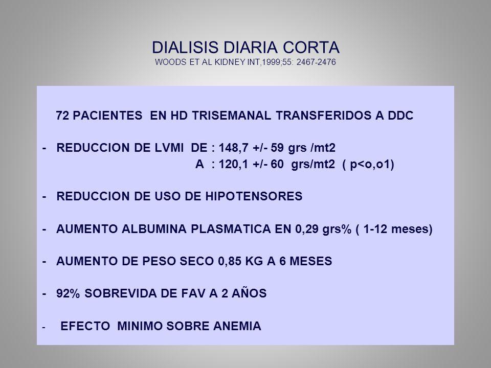 DIALISIS DIARIA CORTA WOODS ET AL KIDNEY INT,1999;55: 2467-2476