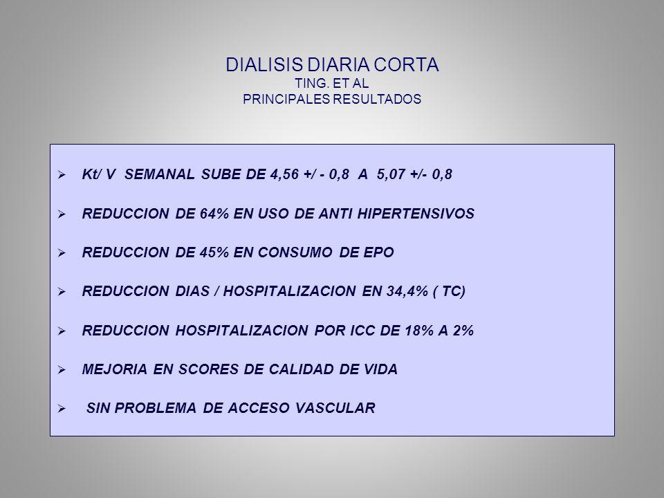 DIALISIS DIARIA CORTA TING. ET AL PRINCIPALES RESULTADOS