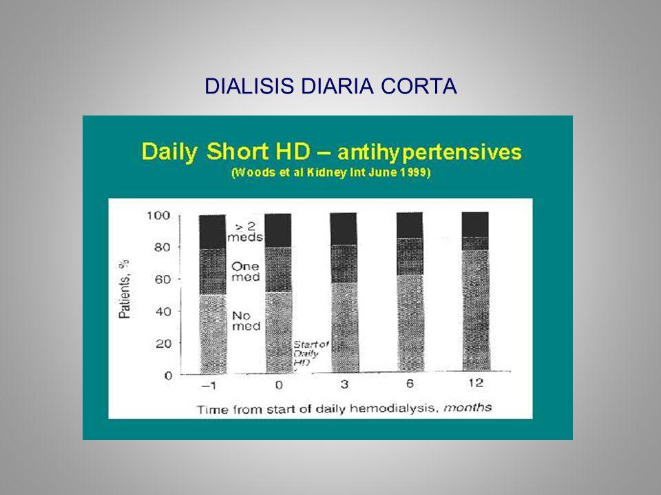DIALISIS DIARIA CORTA