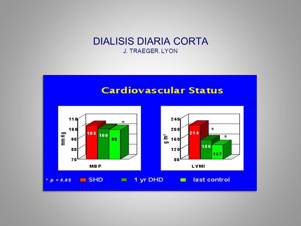 DIALISIS DIARIA CORTA J. TRAEGER. LYON