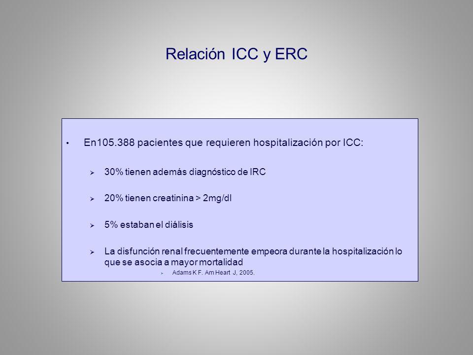 Relación ICC y ERC En105.388 pacientes que requieren hospitalización por ICC: 30% tienen además diagnóstico de IRC.