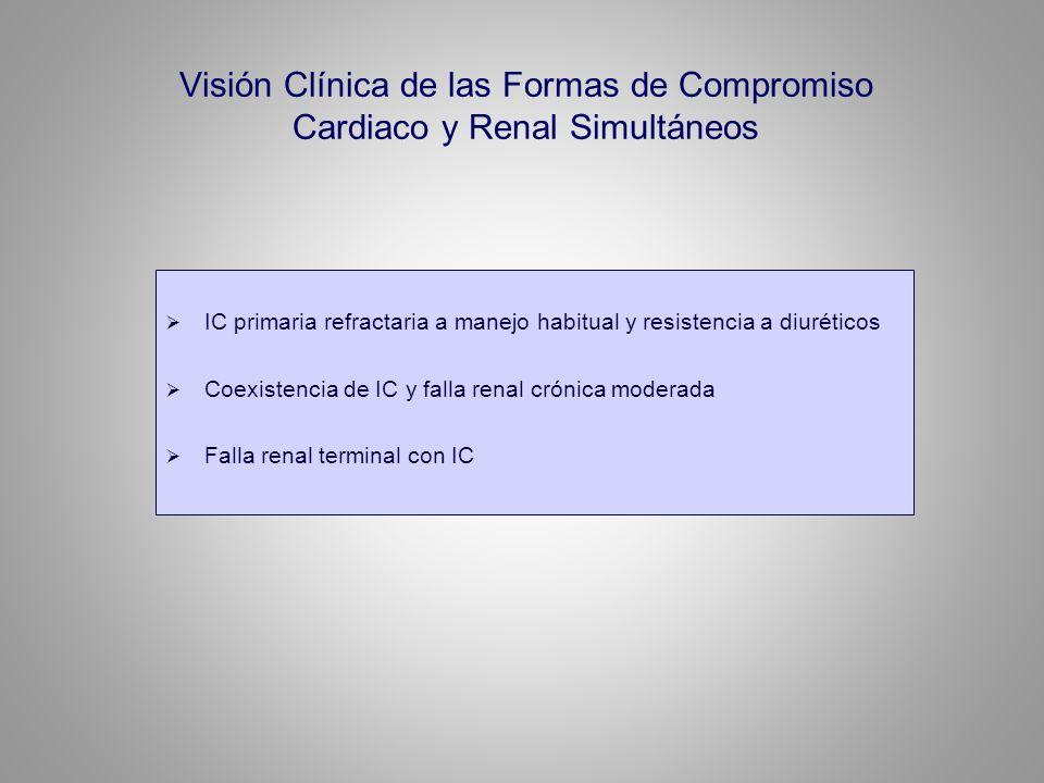 Visión Clínica de las Formas de Compromiso Cardiaco y Renal Simultáneos