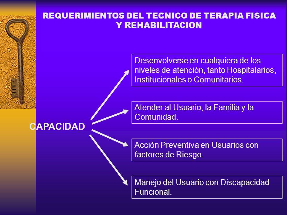 REQUERIMIENTOS DEL TECNICO DE TERAPIA FISICA Y REHABILITACION