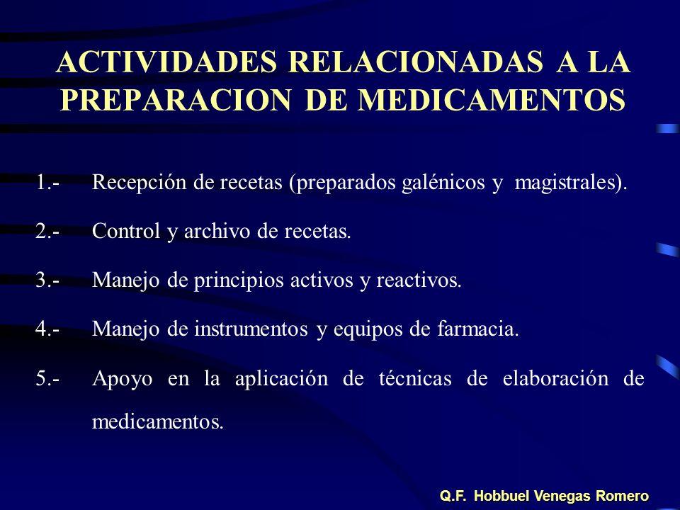 ACTIVIDADES RELACIONADAS A LA PREPARACION DE MEDICAMENTOS