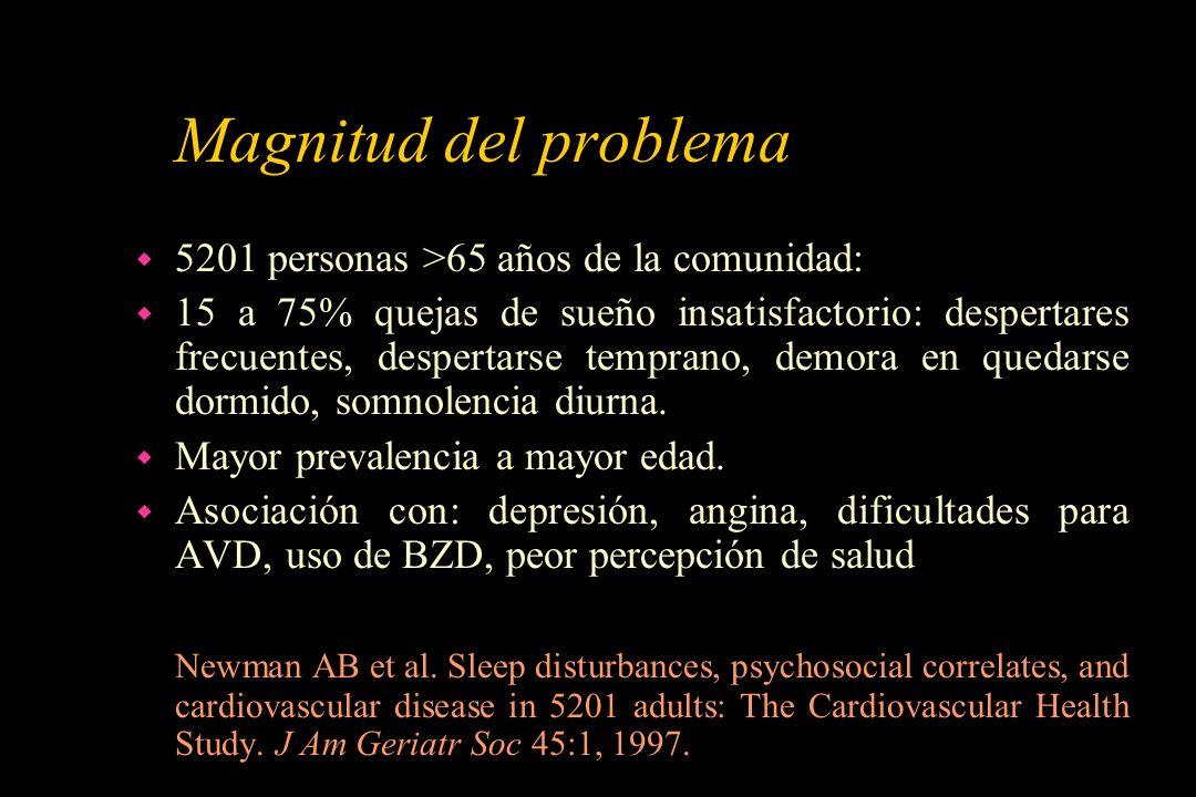 Magnitud del problema 5201 personas >65 años de la comunidad: