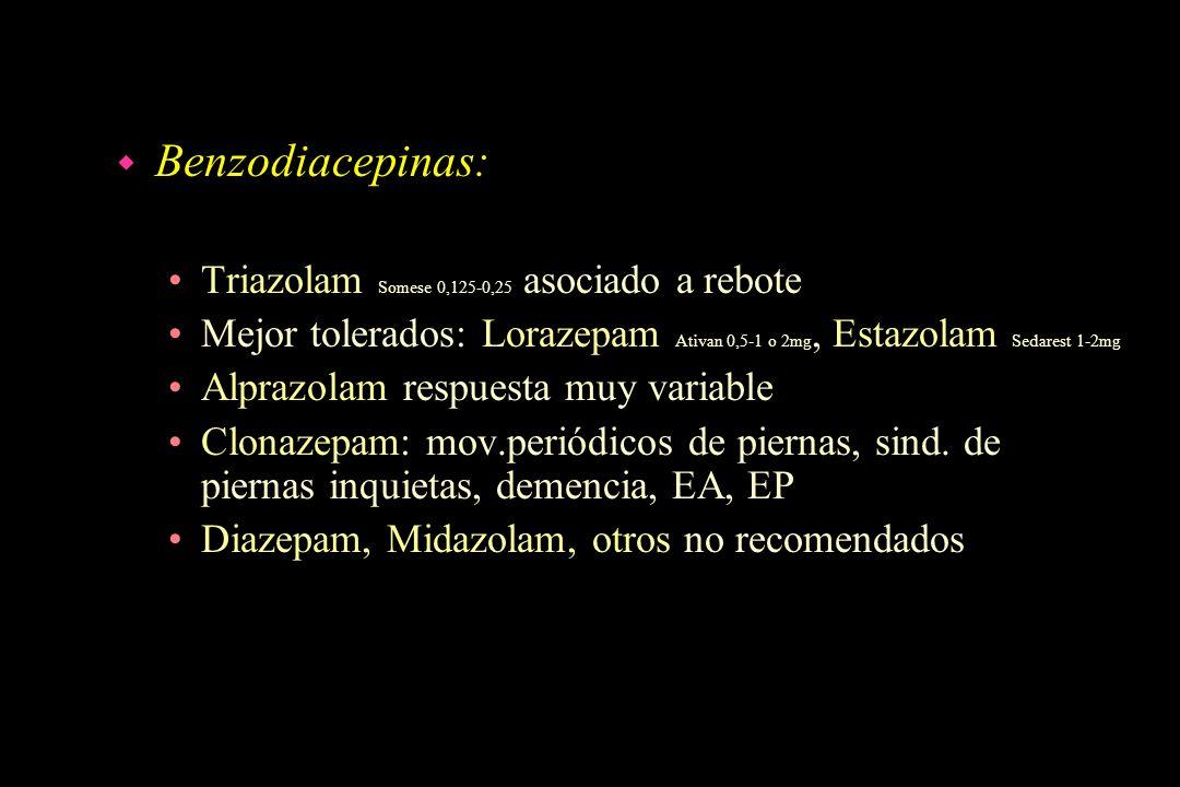 Benzodiacepinas: Triazolam Somese 0,125-0,25 asociado a rebote