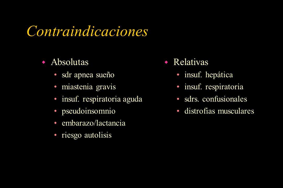 Contraindicaciones Absolutas Relativas sdr apnea sueño