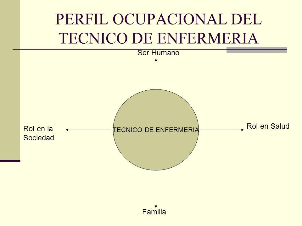 PERFIL OCUPACIONAL DEL TECNICO DE ENFERMERIA