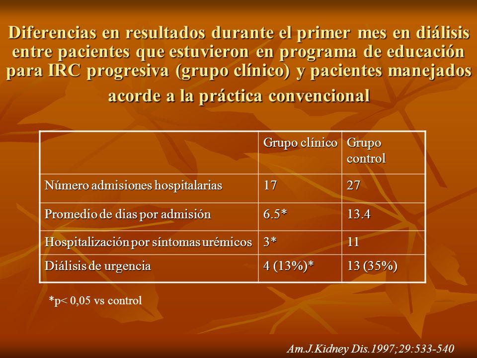 Diferencias en resultados durante el primer mes en diálisis entre pacientes que estuvieron en programa de educación para IRC progresiva (grupo clínico) y pacientes manejados acorde a la práctica convencional