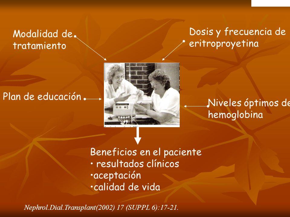 Beneficios en el paciente resultados clínicos aceptación