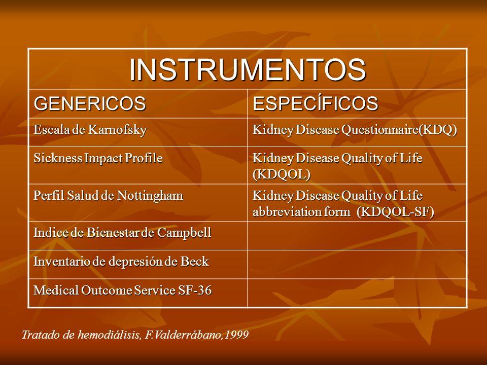 INSTRUMENTOS GENERICOS ESPECÍFICOS Escala de Karnofsky
