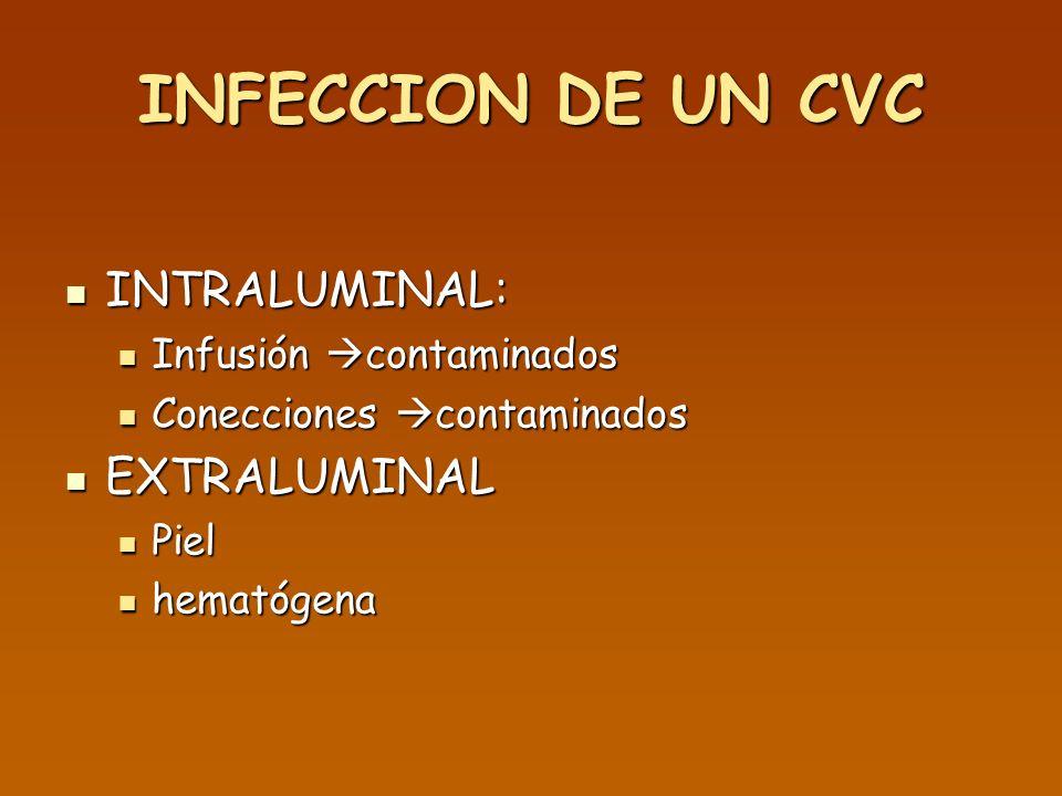 INFECCION DE UN CVC INTRALUMINAL: EXTRALUMINAL Infusión contaminados