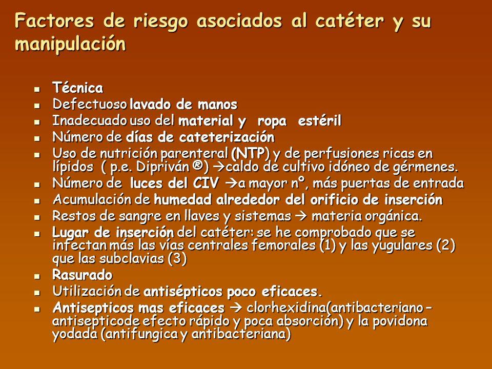 Factores de riesgo asociados al catéter y su manipulación