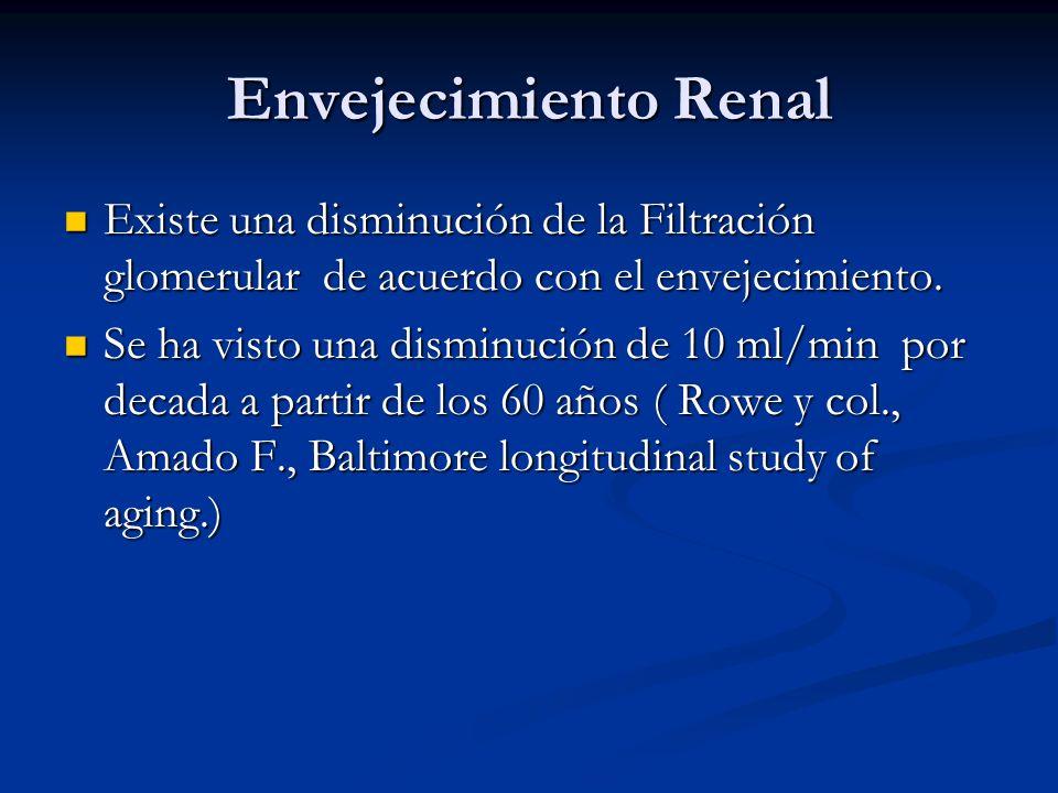 Envejecimiento Renal Existe una disminución de la Filtración glomerular de acuerdo con el envejecimiento.