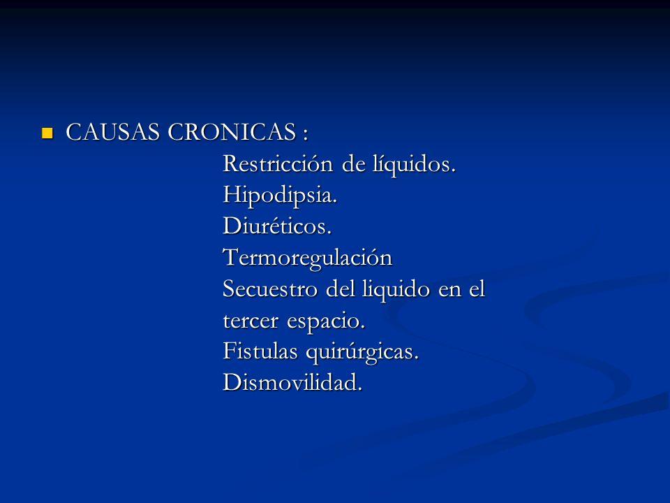 CAUSAS CRONICAS : Restricción de líquidos. Hipodipsia. Diuréticos. Termoregulación. Secuestro del liquido en el.