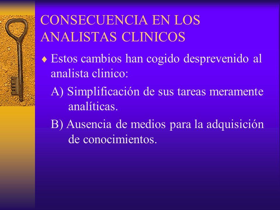 CONSECUENCIA EN LOS ANALISTAS CLINICOS
