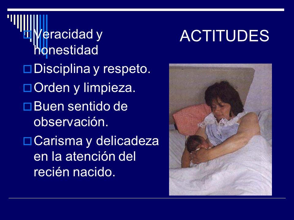 ACTITUDES Veracidad y honestidad Disciplina y respeto.