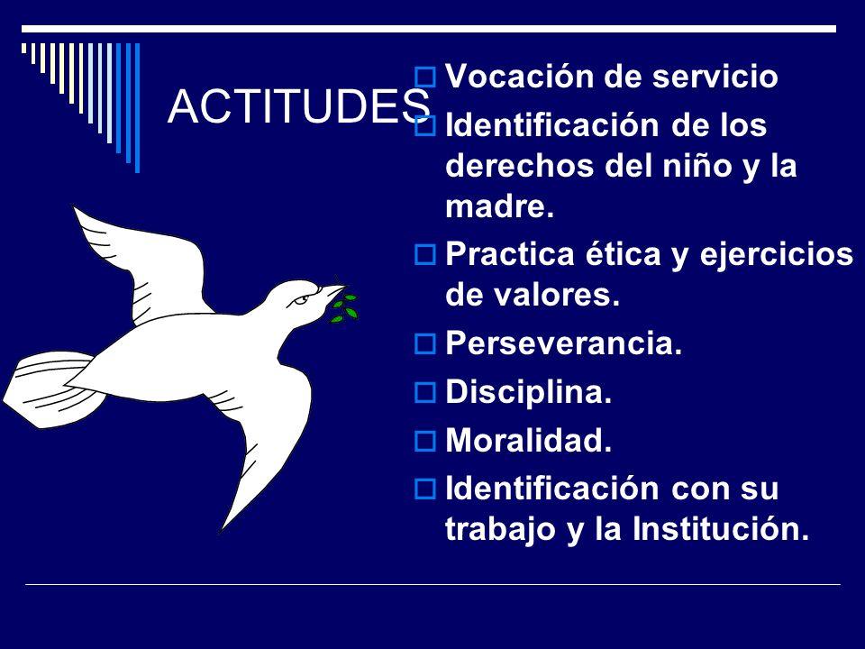 ACTITUDES Vocación de servicio