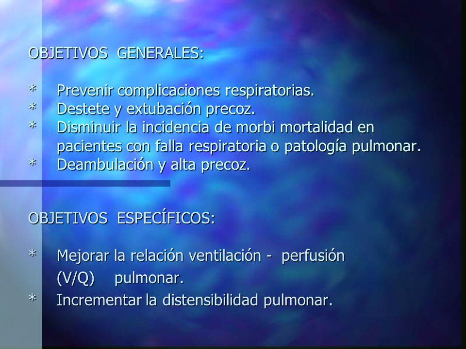 OBJETIVOS GENERALES:. Prevenir complicaciones respiratorias