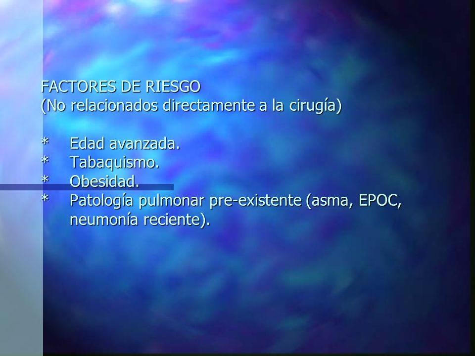 FACTORES DE RIESGO (No relacionados directamente a la cirugía)