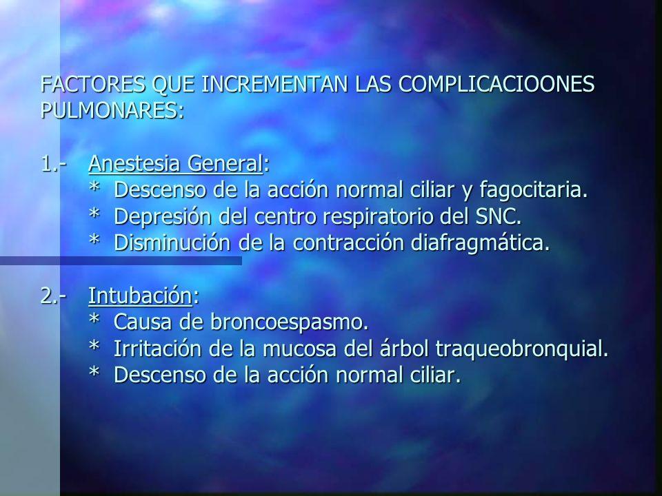 FACTORES QUE INCREMENTAN LAS COMPLICACIOONES PULMONARES: 1. -