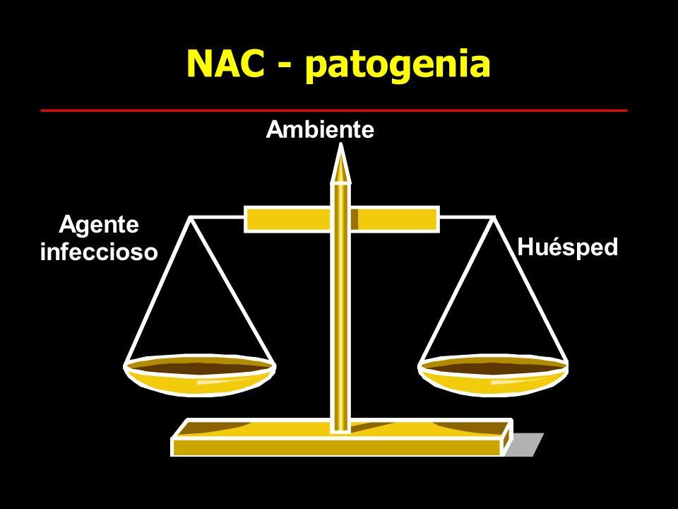 NAC - patogenia Ambiente Agente infeccioso Huésped