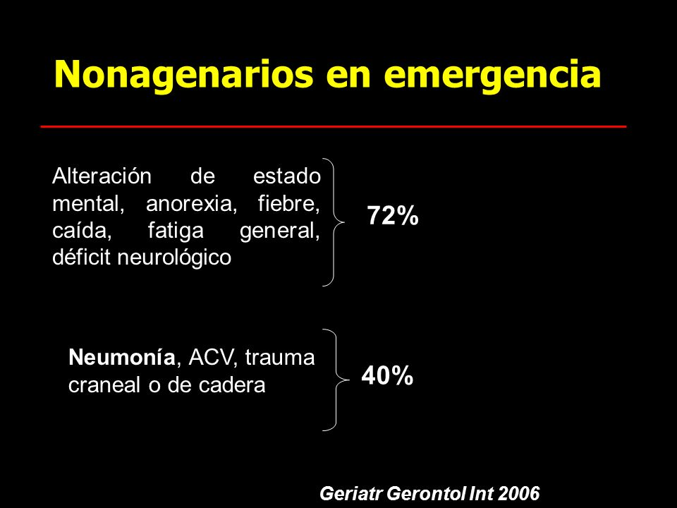 Nonagenarios en emergencia
