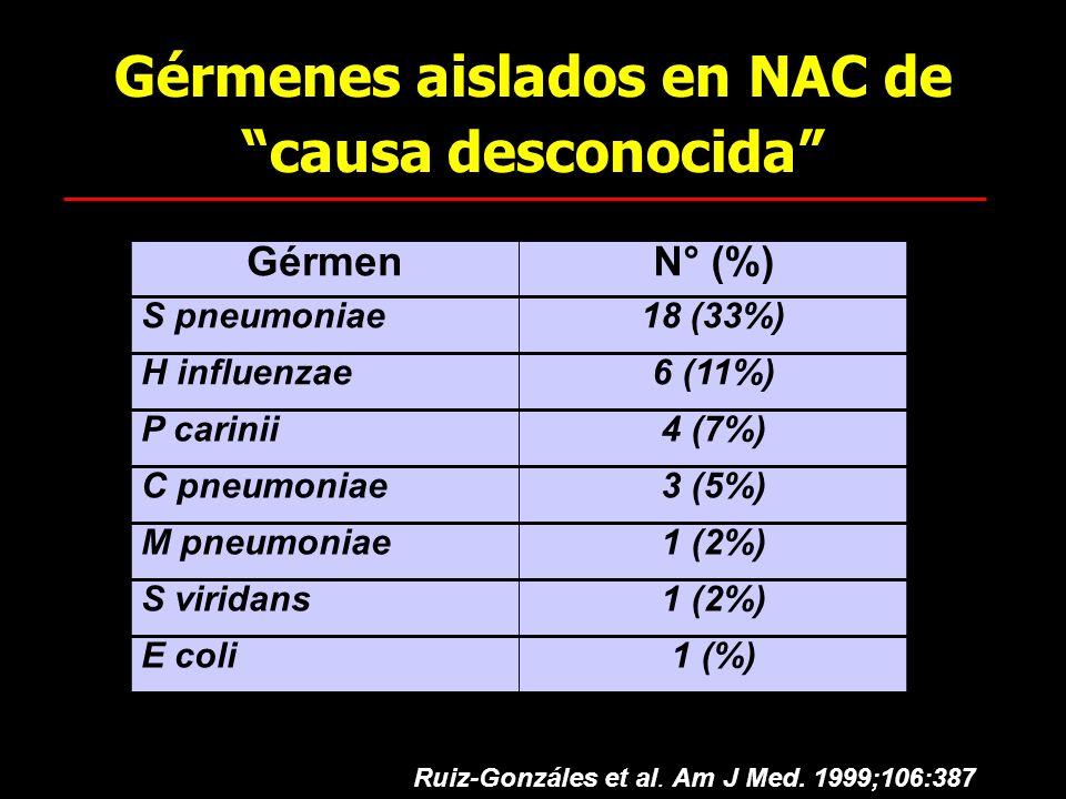 Gérmenes aislados en NAC de causa desconocida