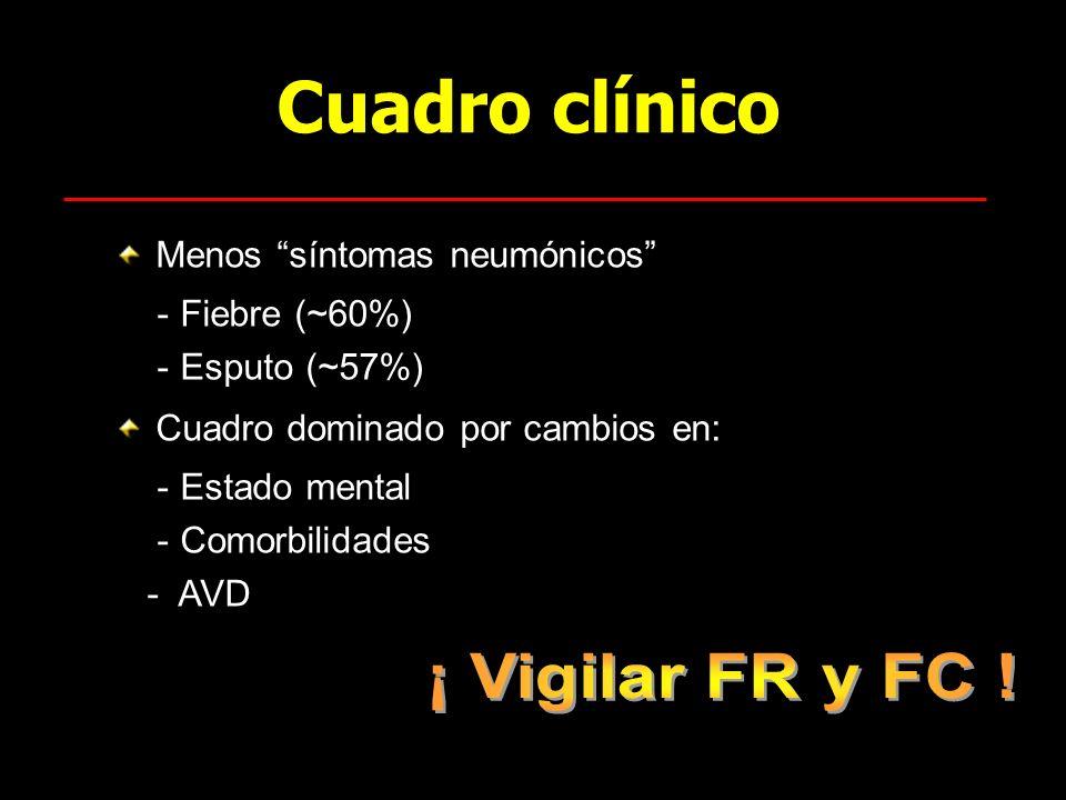Cuadro clínico ¡ Vigilar FR y FC ! Menos síntomas neumónicos