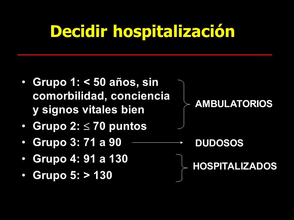 Decidir hospitalización